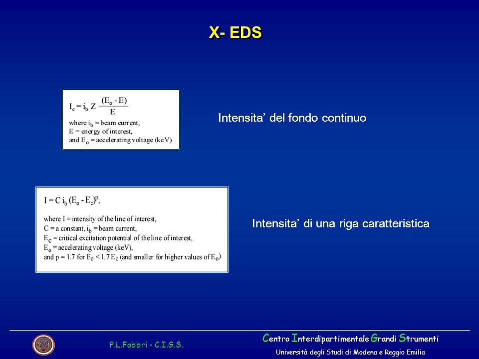 X- EDS P.L.Fabbri - C.I.G.S. C entro I nterdipartimentale G randi S trumenti Università degli Studi di Modena e Reggio Emilia Intensita' del fondo con