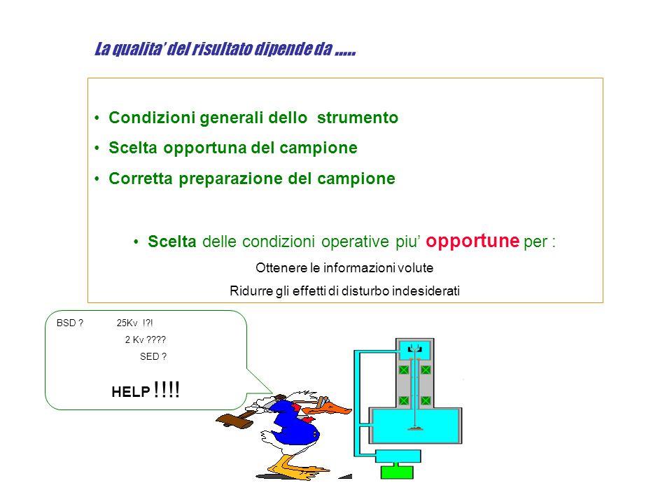 La qualita' del risultato dipende da ….. Condizioni generali dello strumento Scelta opportuna del campione Corretta preparazione del campione Scelta d