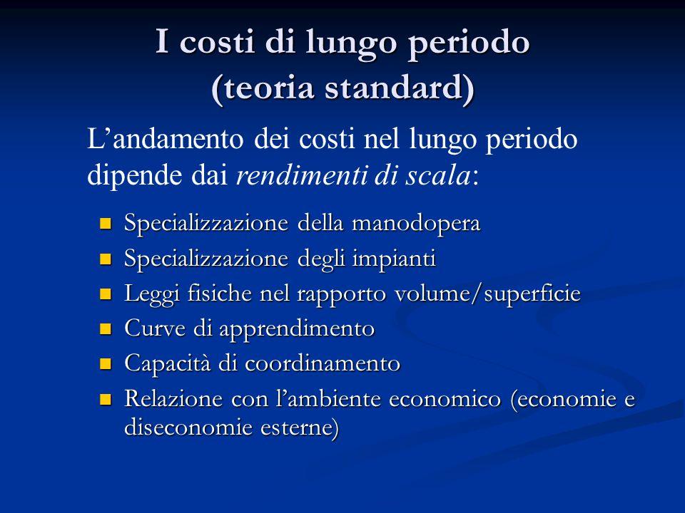 Curve di costo di Lungo Periodo N.G.Mankiw, Principi di economia, Zanichelli, pag. 230