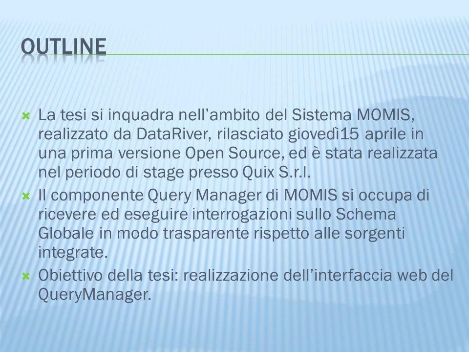  La tesi si inquadra nell'ambito del Sistema MOMIS, realizzato da DataRiver, rilasciato giovedì15 aprile in una prima versione Open Source, ed è stata realizzata nel periodo di stage presso Quix S.r.l.
