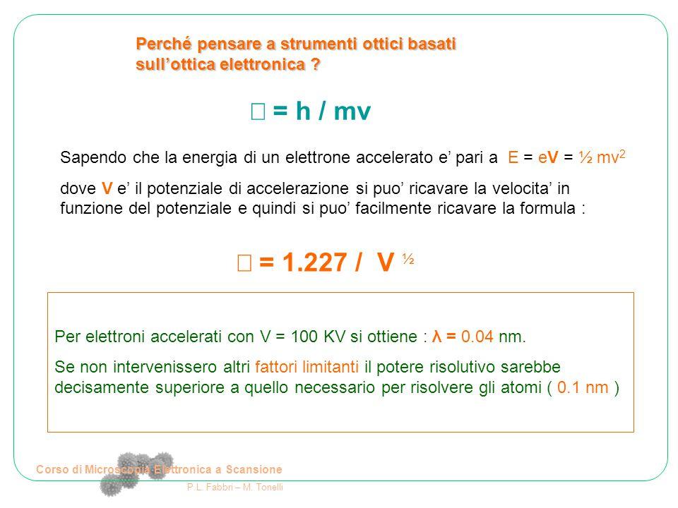 Corso di Microscopia Elettronica a Scansione P.L. Fabbri – M. Tonelli Perché pensare a strumenti ottici basati sull'ottica elettronica ?  = h / mv S