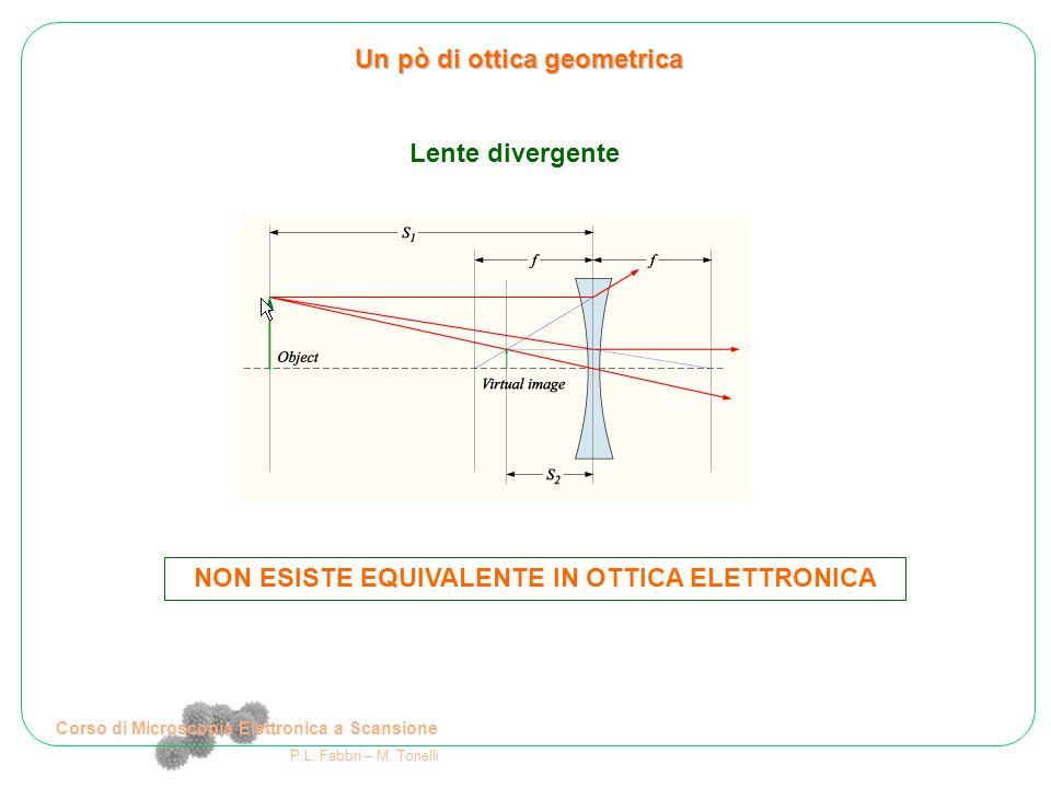Corso di Microscopia Elettronica a Scansione P.L. Fabbri – M. Tonelli Un pò di ottica geometrica Lente divergente NON ESISTE EQUIVALENTE IN OTTICA ELE