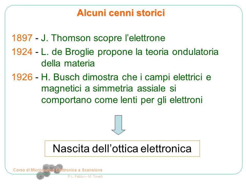 Corso di Microscopia Elettronica a Scansione P.L. Fabbri – M. Tonelli 1897 - J. Thomson scopre l'elettrone 1924 - L. de Broglie propone la teoria ondu