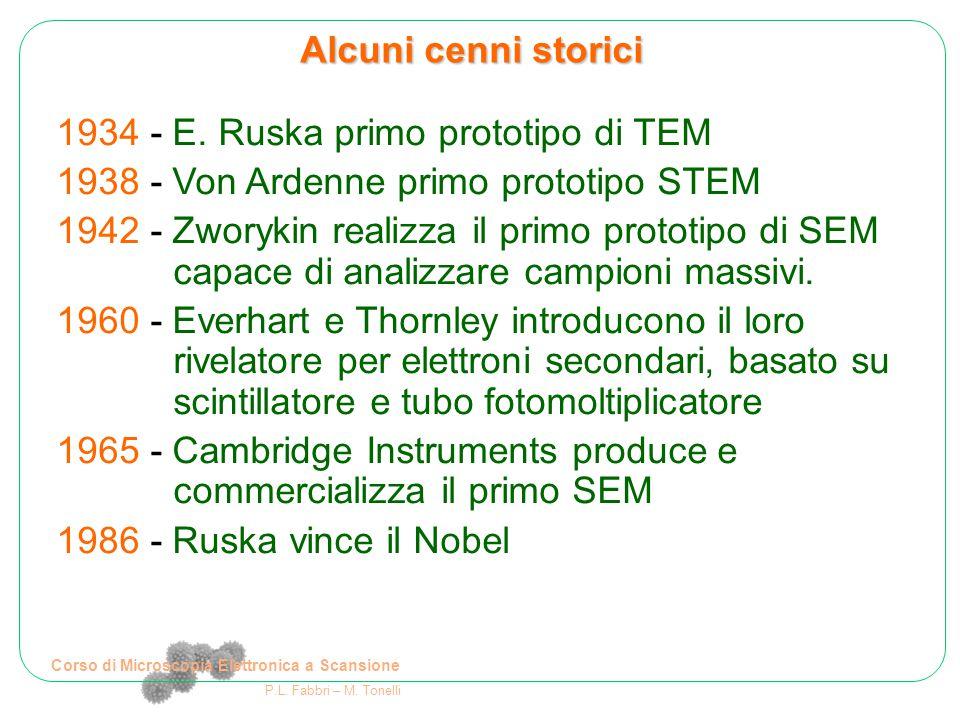 Corso di Microscopia Elettronica a Scansione P.L. Fabbri – M. Tonelli Alcuni cenni storici 1934 - E. Ruska primo prototipo di TEM 1938 - Von Ardenne p