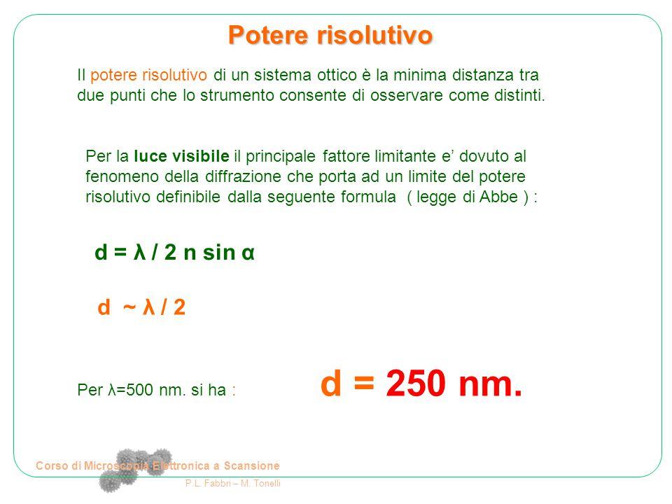Corso di Microscopia Elettronica a Scansione P.L. Fabbri – M. Tonelli Il potere risolutivo di un sistema ottico è la minima distanza tra due punti che