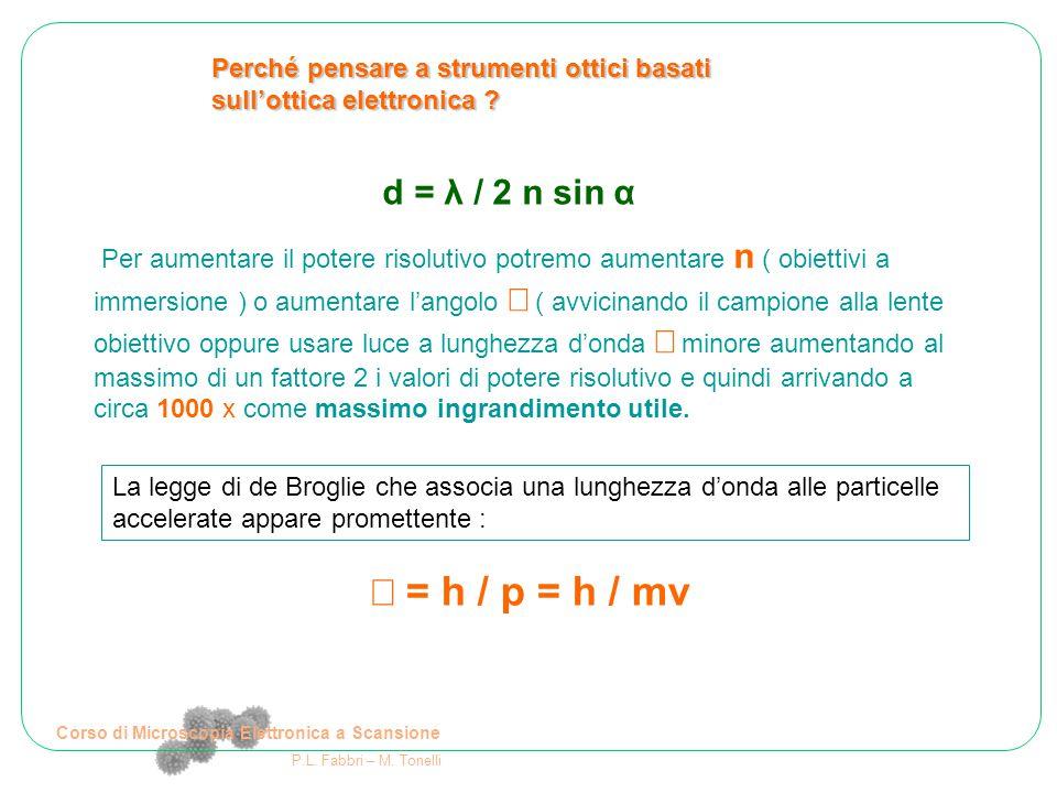 Corso di Microscopia Elettronica a Scansione P.L. Fabbri – M. Tonelli Perché pensare a strumenti ottici basati sull'ottica elettronica ? d = λ / 2 n s