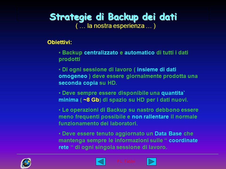 P.L. Fabbri Strategie di Backup dei dati ( … la nostra esperienza … ) Codizioni al contorno: >>1Gb /Mese 28 laboratori indipendenti ~700 utenti divers