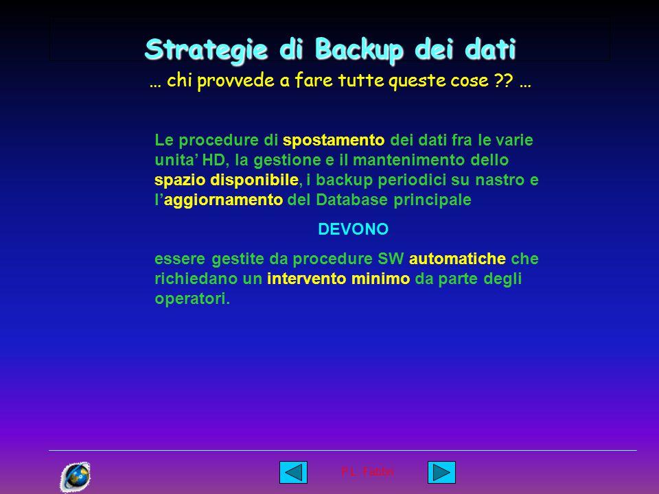 P.L. Fabbri Strategie di Backup dei dati ( … la nostra esperienza … ) Obiettivi: Backup centralizzato e automatico di tutti i dati prodotti Di ogni se