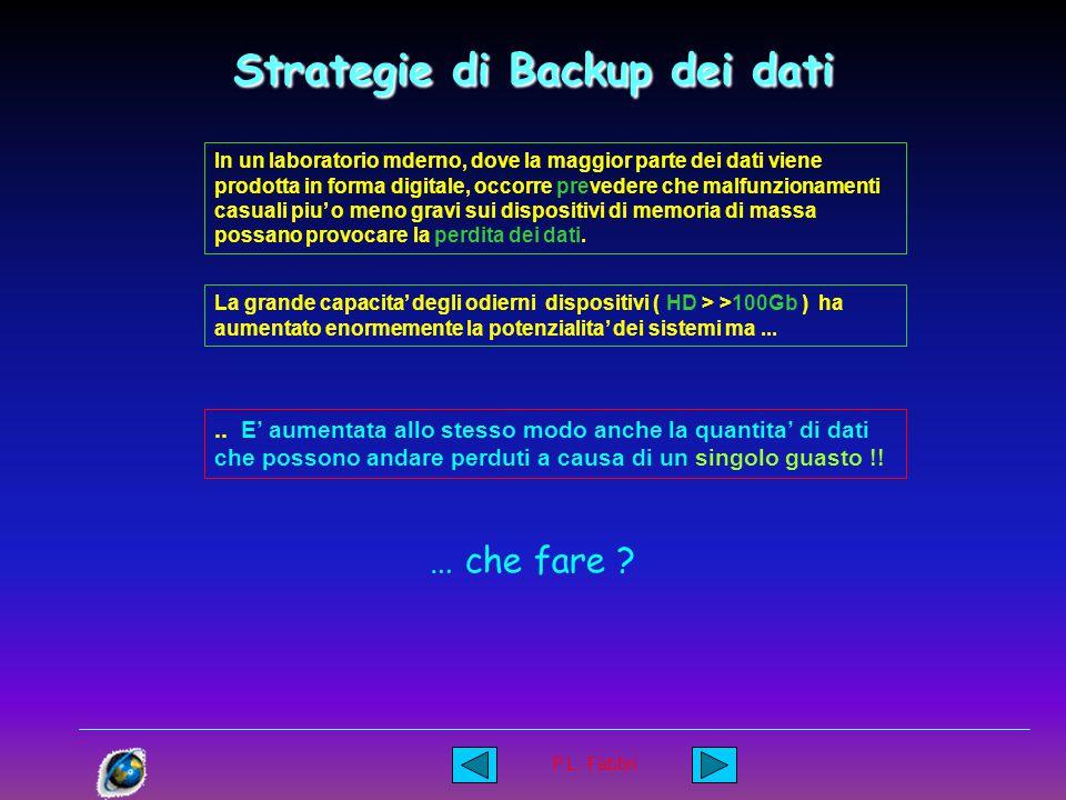 P.L. Fabbri Gli Hard Disks sono oggetti molto affidabili. Strategie di Backup dei dati … fino a che non si guastano !!!