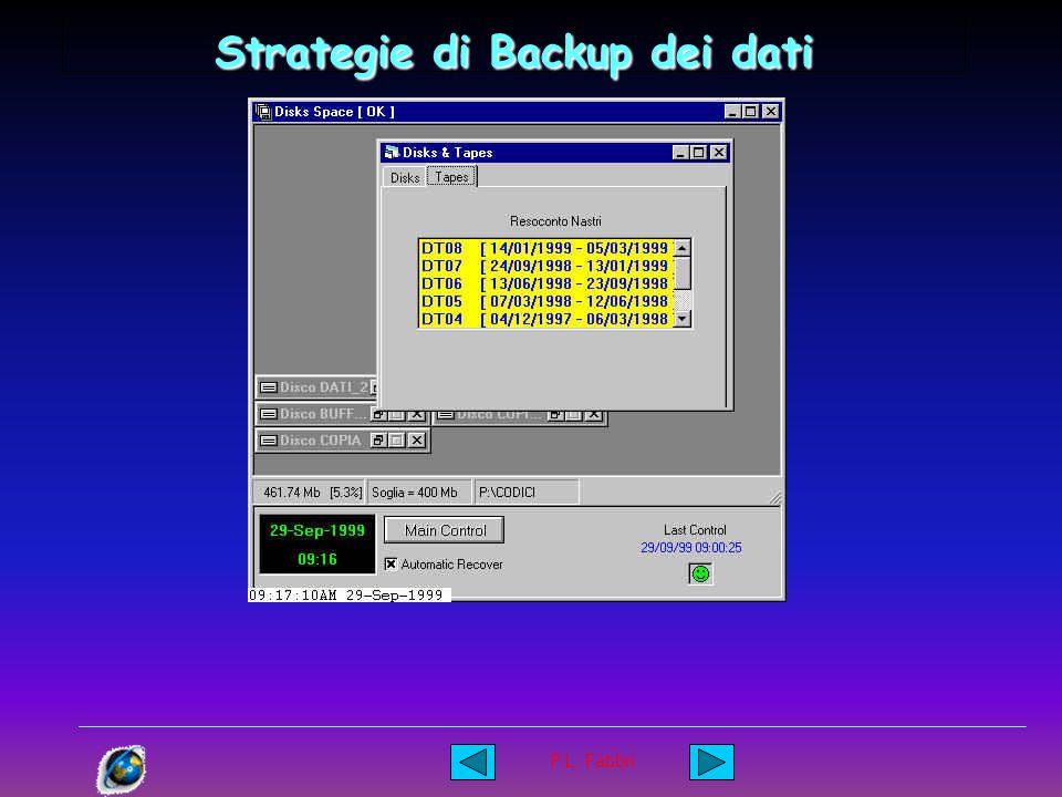 P.L. Fabbri Strategie di Backup dei dati