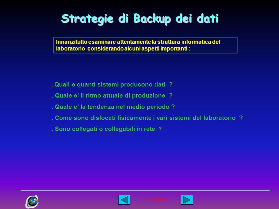 P.L. Fabbri Strategie di Backup dei dati In un laboratorio mderno, dove la maggior parte dei dati viene prodotta in forma digitale, occorre prevedere