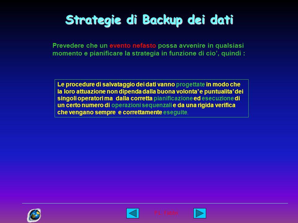 P.L. Fabbri Strategie di Backup dei dati Innanzitutto esaminare attentamente la struttura informatica del laboratorio considerando alcuni aspetti impo