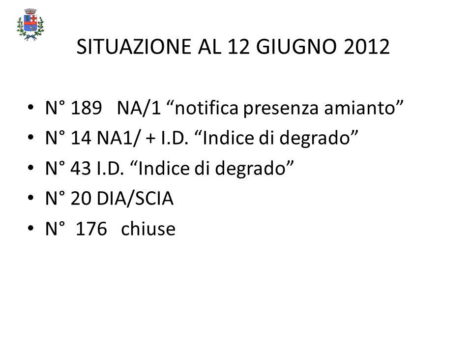 """SITUAZIONE AL 12 GIUGNO 2012 N° 189 NA/1 """"notifica presenza amianto"""" N° 14 NA1/ + I.D. """"Indice di degrado"""" N° 43 I.D. """"Indice di degrado"""" N° 20 DIA/SC"""