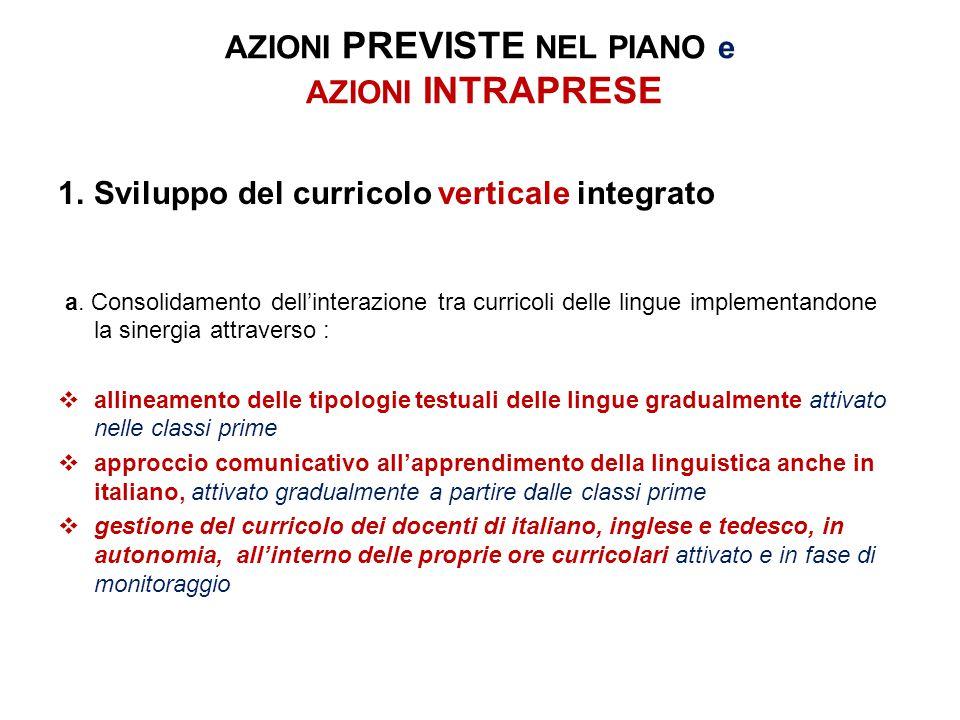 AZIONI PREVISTE NEL PIANO e AZIONI INTRAPRESE 1.Sviluppo del curricolo verticale integrato a. Consolidamento dell'interazione tra curricoli delle ling