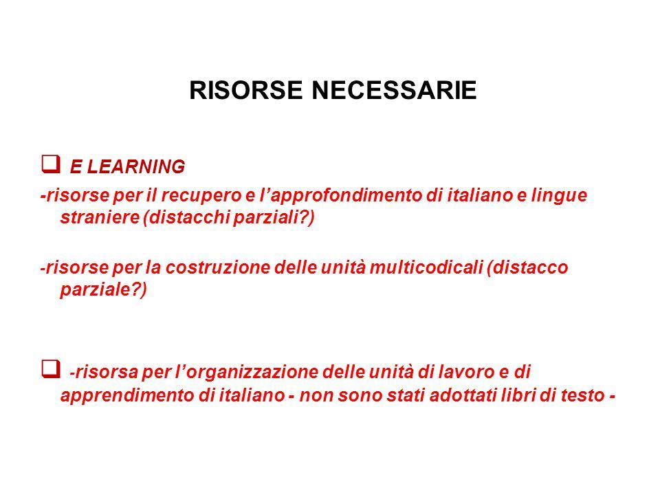 RISORSE NECESSARIE  E LEARNING -risorse per il recupero e l'approfondimento di italiano e lingue straniere (distacchi parziali?) - risorse per la costruzione delle unità multicodicali (distacco parziale?)  - risorsa per l'organizzazione delle unità di lavoro e di apprendimento di italiano - non sono stati adottati libri di testo -