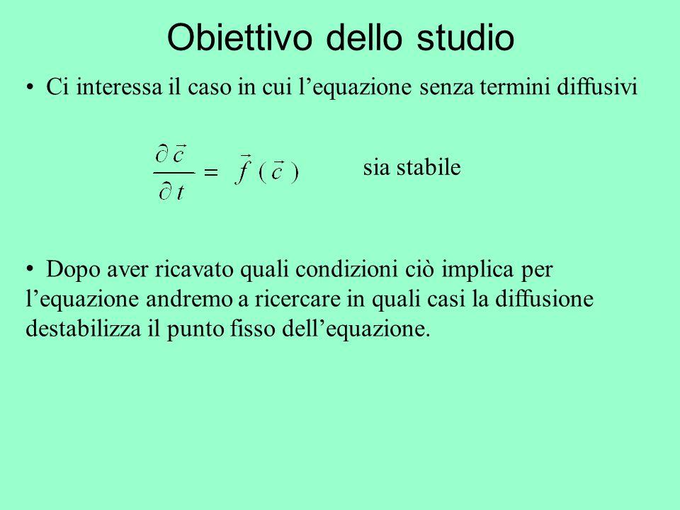 Obiettivo dello studio Dopo aver ricavato quali condizioni ciò implica per l'equazione andremo a ricercare in quali casi la diffusione destabilizza il