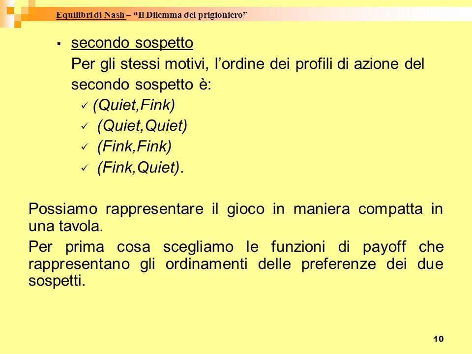 10  secondo sospetto Per gli stessi motivi, l'ordine dei profili di azione del secondo sospetto è: (Quiet,Fink) (Quiet,Quiet) (Fink,Fink) (Fink,Quiet).