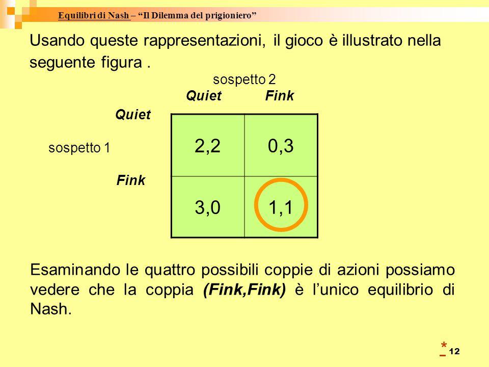 12 Usando queste rappresentazioni, il gioco è illustrato nella seguente figura. sospetto 2 Quiet Fink Quiet sospetto 1 Fink 2,20,3 3,01,1 Esaminando l