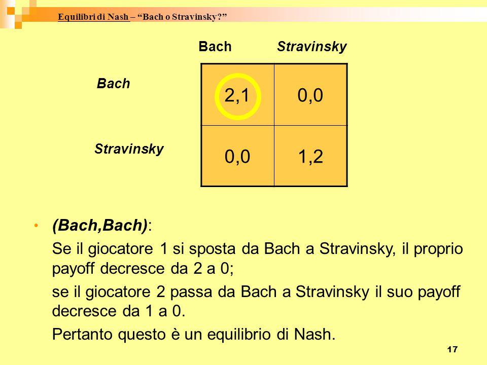 17 Bach Stravinsky Bach Stravinsky Equilibri di Nash – Bach o Stravinsky? 2,10,0 1,2 (Bach,Bach): Se il giocatore 1 si sposta da Bach a Stravinsky, il proprio payoff decresce da 2 a 0; se il giocatore 2 passa da Bach a Stravinsky il suo payoff decresce da 1 a 0.