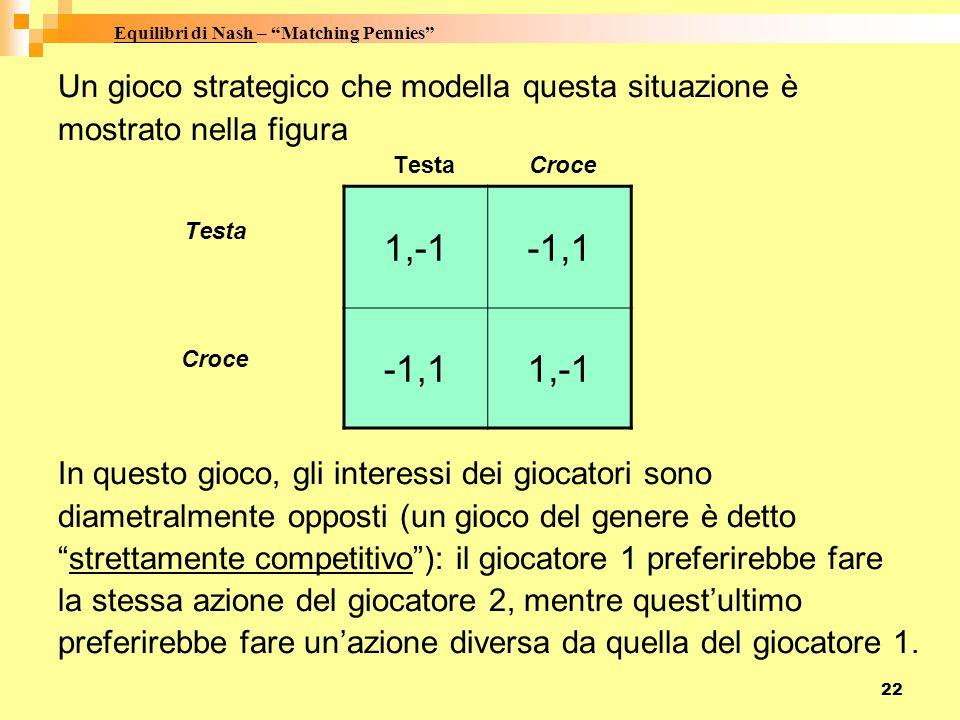 22 Un gioco strategico che modella questa situazione è mostrato nella figura Testa Croce Testa Croce In questo gioco, gli interessi dei giocatori sono
