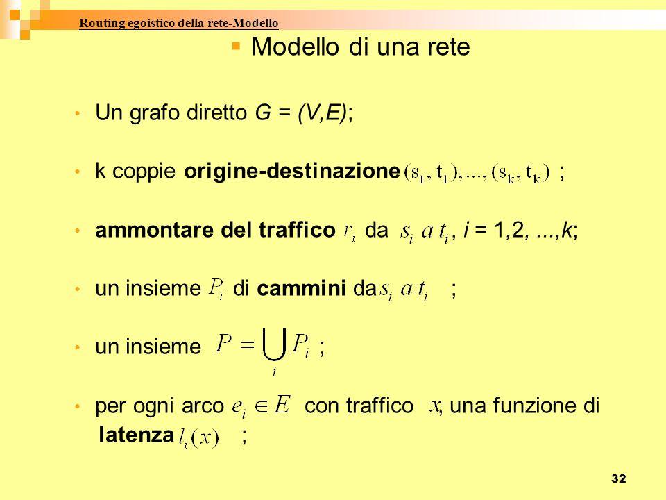 32  Modello di una rete Un grafo diretto G = (V,E); k coppie origine-destinazione ; ammontare del traffico da, i = 1,2,...,k; un insieme di cammini da ; un insieme ; per ogni arco con traffico, una funzione di latenza ; Routing egoistico della rete-Modello