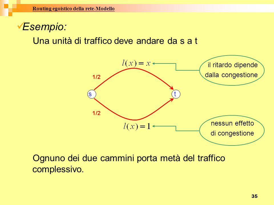 35 nessun effetto di congestione Ognuno dei due cammini porta metà del traffico complessivo. Esempio: Una unità di traffico deve andare da s a t il ri