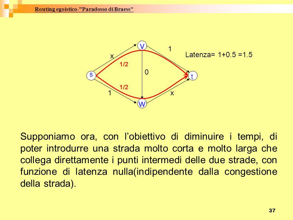 37 v w x 1 s t x1 1/2 0 Latenza= 1+0.5 =1.5 Routing egoistico- Paradosso di Braess Supponiamo ora, con l'obiettivo di diminuire i tempi, di poter introdurre una strada molto corta e molto larga che collega direttamente i punti intermedi delle due strade, con funzione di latenza nulla(indipendente dalla congestione della strada).