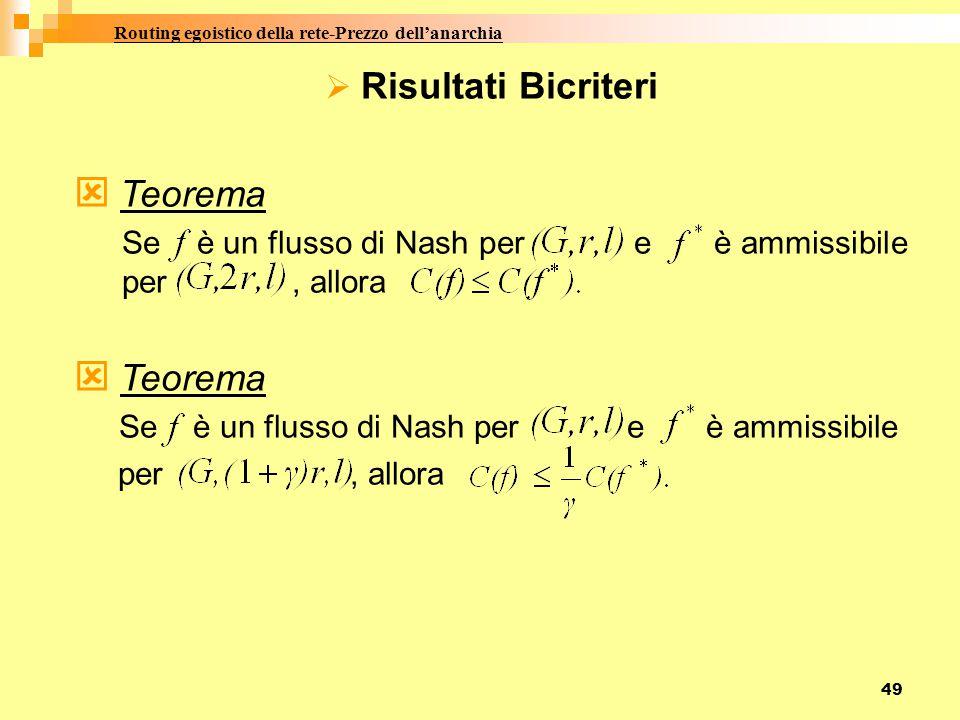 49 Routing egoistico della rete-Prezzo dell'anarchia RRisultati Bicriteri  T T eorema Se è un flusso di Nash per e è ammissibile per, allora  T T eorema Se è un flusso di Nash per e è ammissibile per, allora