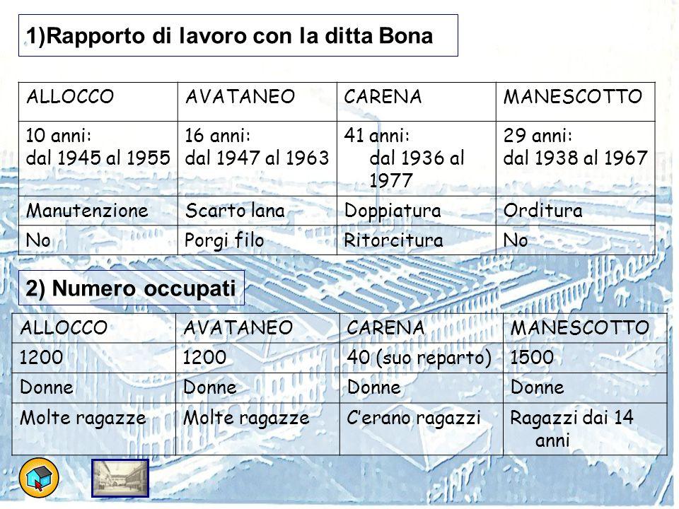 1)Rapporto di lavoro con la ditta Bona ALLOCCOAVATANEOCARENAMANESCOTTO 10 anni: dal 1945 al 1955 16 anni: dal 1947 al 1963 41 anni: dal 1936 al 1977 2