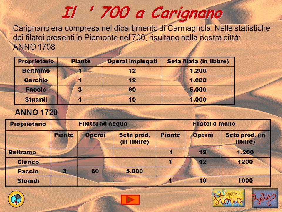 Il 700 a Carignano Carignano era compresa nel dipartimento di Carmagnola.