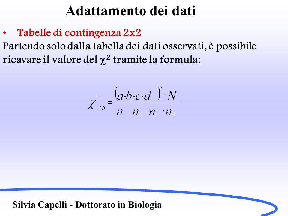 Adattamento dei dati Tabelle di contingenza 2x2Tabelle di contingenza 2x2 Partendo solo dalla tabella dei dati osservati, è possibile ricavare il valo