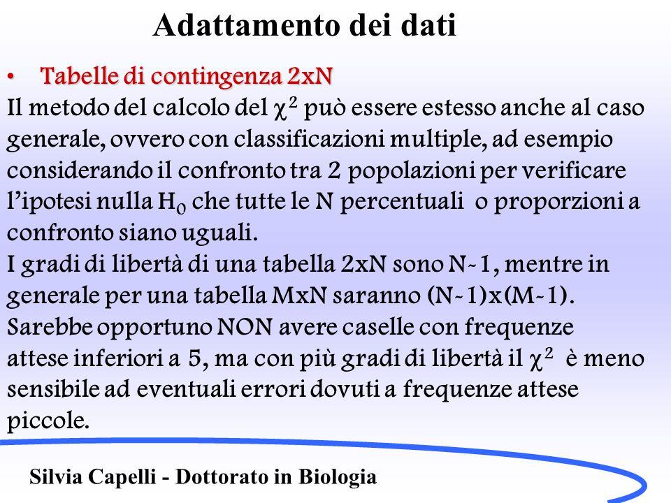 Adattamento dei dati Tabelle di contingenza 2xNTabelle di contingenza 2xN Il metodo del calcolo del  2 può essere estesso anche al caso generale, ovv