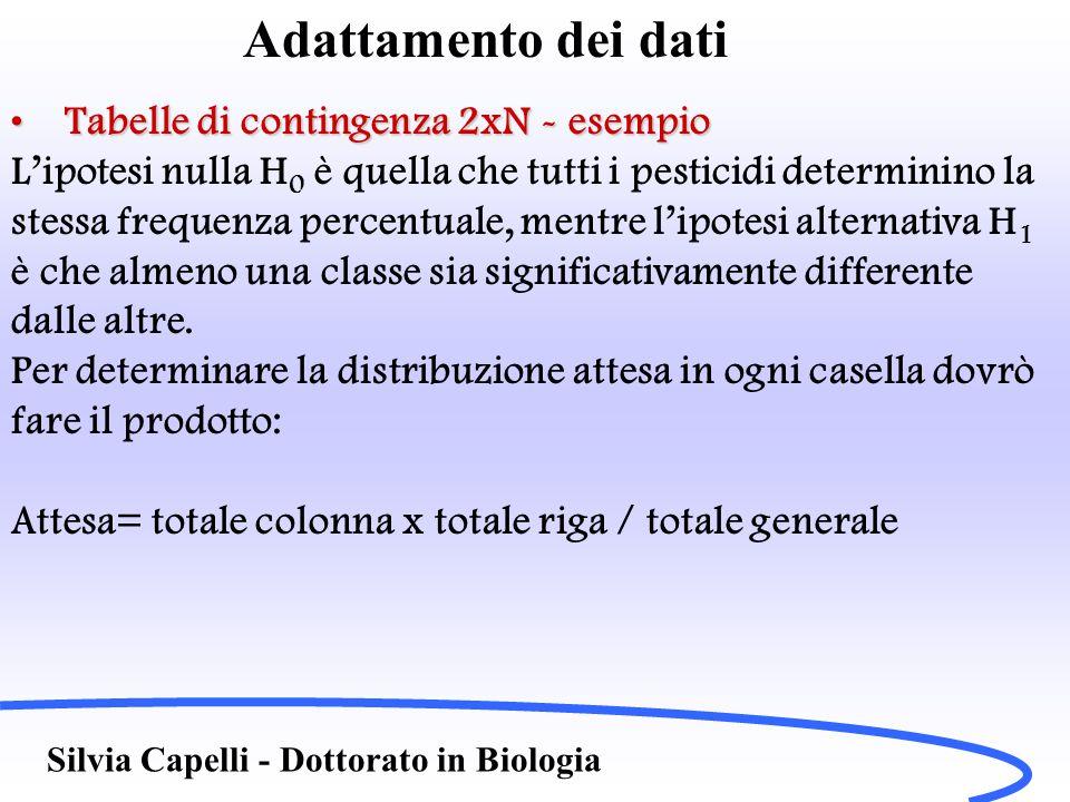 Adattamento dei dati Tabelle di contingenza 2xN - esempioTabelle di contingenza 2xN - esempio L'ipotesi nulla H 0 è quella che tutti i pesticidi deter