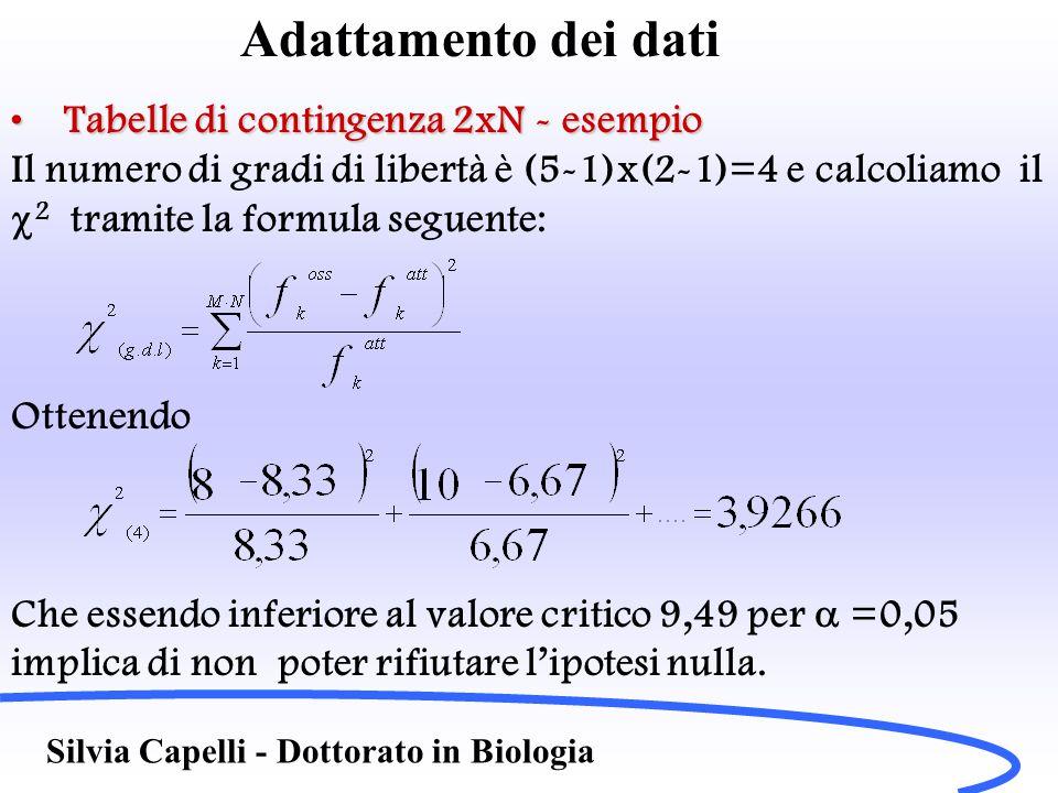 Adattamento dei dati Tabelle di contingenza 2xN - esempioTabelle di contingenza 2xN - esempio Il numero di gradi di libertà è (5-1)x(2-1)=4 e calcolia
