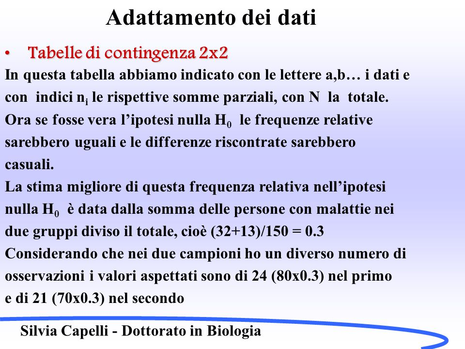 Adattamento dei dati Tabelle di contingenza 2x2Tabelle di contingenza 2x2 Avremo quindi la tabella dei dati attesi (mantenendo le somme parziali e totali): Persone con malattie Persone senza malattie Totale Zona ad alto inquinamento 24 a56 b80 n 1 Zona a basso inquinamento 21 c49 d70 n 2 Totale45 n 3 105 n 4 150 N Silvia Capelli - Dottorato in Biologia