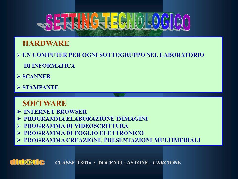 CLASSE TS01a : DOCENTI : ASTONE - CARCIONE HARDWARE  UN COMPUTER PER OGNI SOTTOGRUPPO NEL LABORATORIO DI INFORMATICA  SCANNER  STAMPANTE SOFTWARE  INTERNET BROWSER  PROGRAMMA ELABORAZIONE IMMAGINI  PROGRAMMA DI VIDEOSCRITTURA  PROGRAMMA DI FOGLIO ELETTRONICO  PROGRAMMA CREAZIONE PRESENTAZIONI MULTIMEDIALI