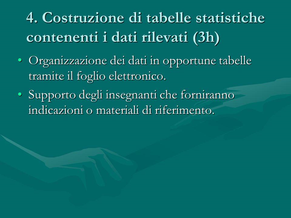 4. Costruzione di tabelle statistiche contenenti i dati rilevati (3h) Organizzazione dei dati in opportune tabelle tramite il foglio elettronico.Organ