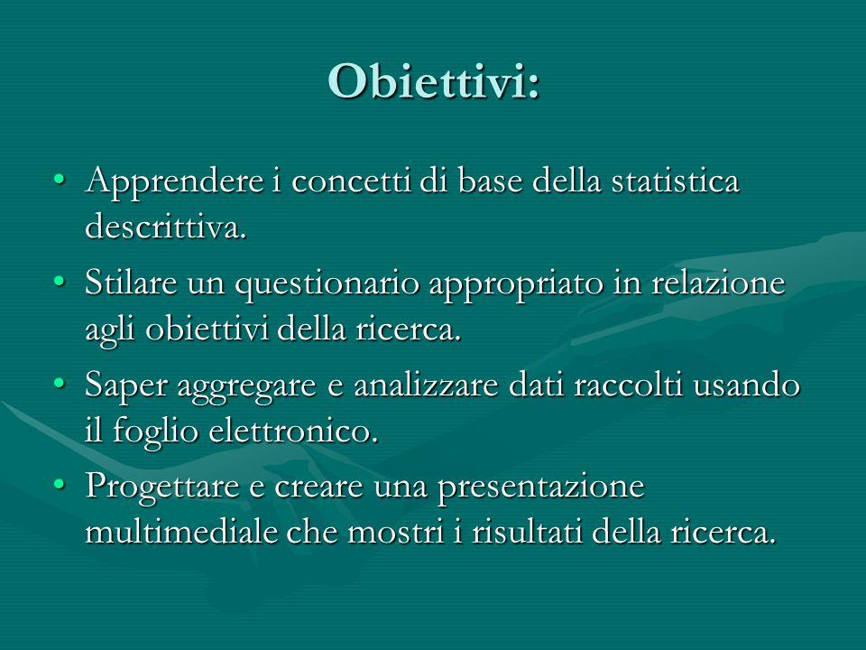 Obiettivi: Apprendere i concetti di base della statistica descrittiva.Apprendere i concetti di base della statistica descrittiva. Stilare un questiona