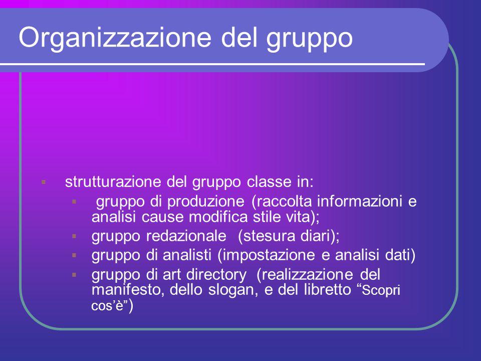 Organizzazione del gruppo  strutturazione del gruppo classe in:  gruppo di produzione (raccolta informazioni e analisi cause modifica stile vita); 