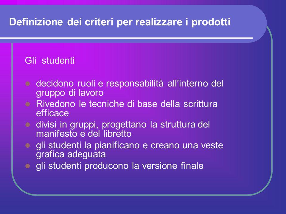 Definizione dei criteri per realizzare i prodotti Gli studenti decidono ruoli e responsabilità all'interno del gruppo di lavoro Rivedono le tecniche d
