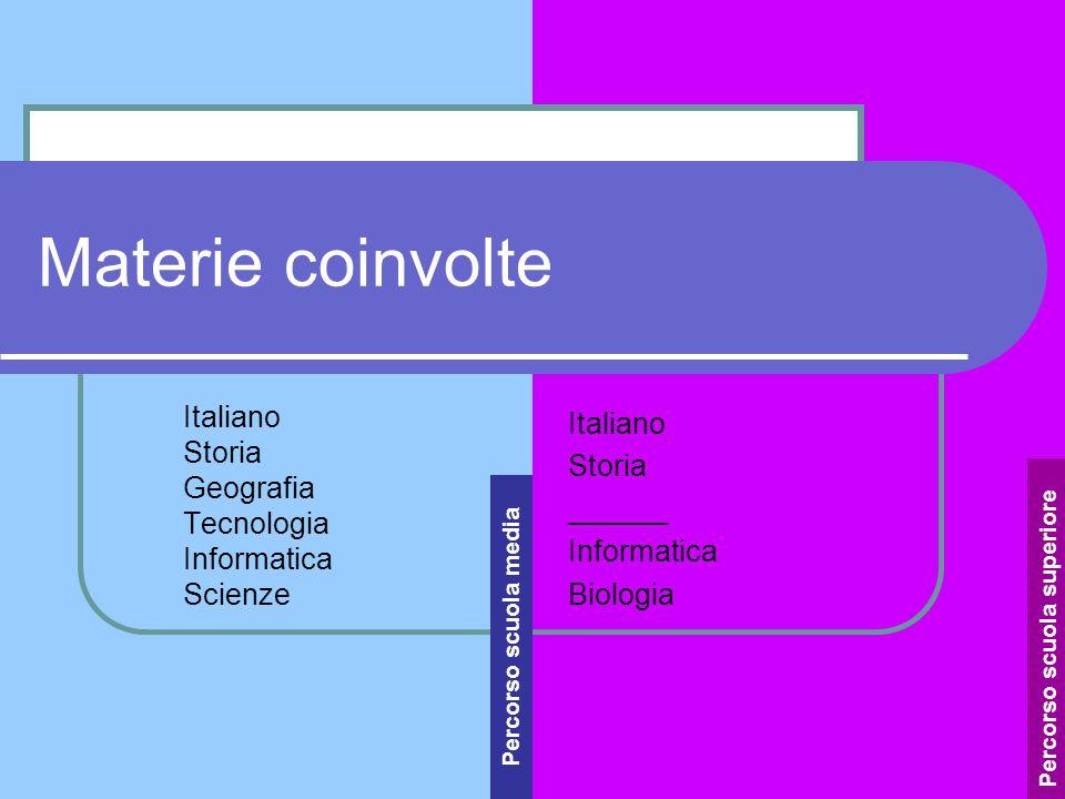 Materie coinvolte Italiano Storia Geografia Tecnologia Informatica Scienze Italiano Storia ______ Informatica Biologia Percorso scuola superiorePercor