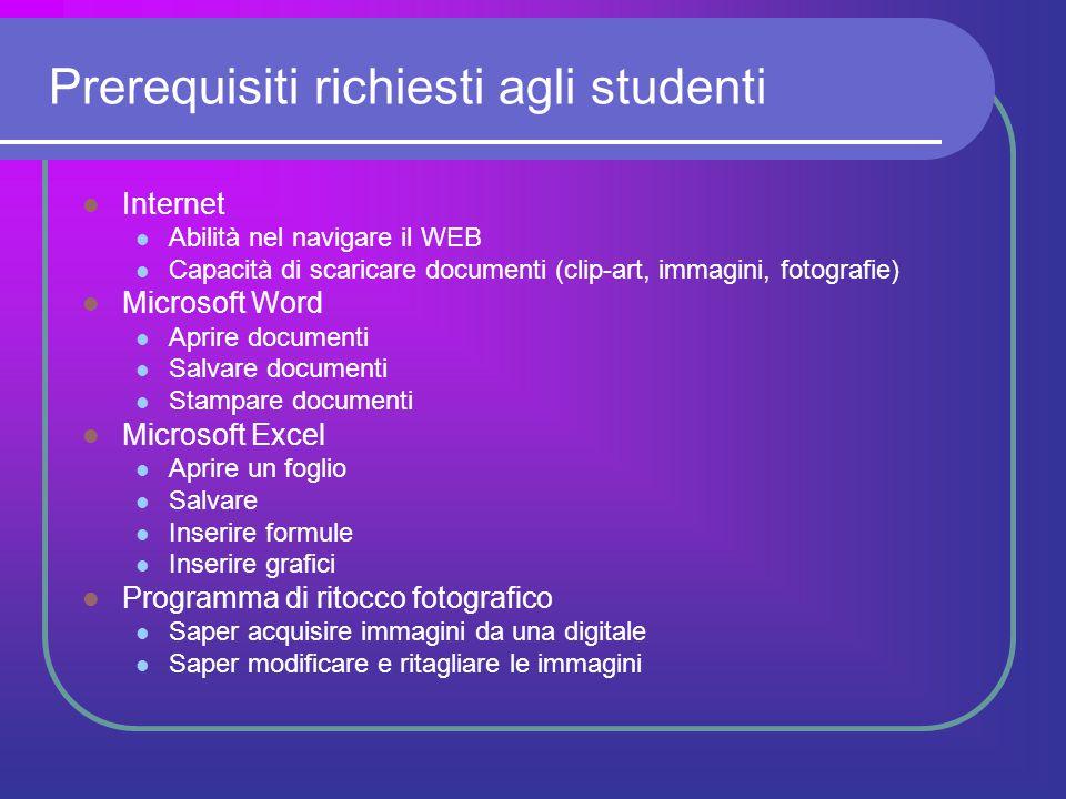Prerequisiti richiesti agli studenti Internet Abilità nel navigare il WEB Capacità di scaricare documenti (clip-art, immagini, fotografie) Microsoft W