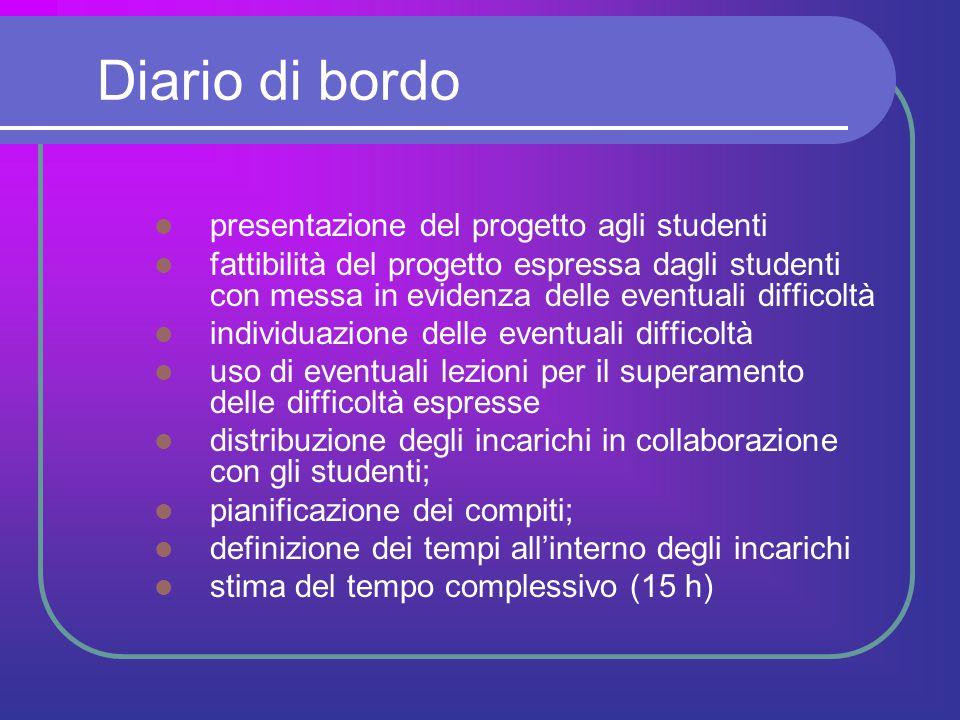 Diario di bordo presentazione del progetto agli studenti fattibilità del progetto espressa dagli studenti con messa in evidenza delle eventuali diffic