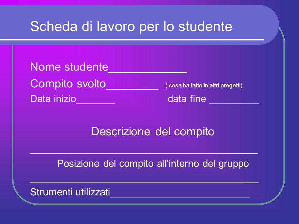 Scheda di lavoro per lo studente Nome studente____________ Compito svolto________ ( cosa ha fatto in altri progetti) Data inizio_______ data fine ____