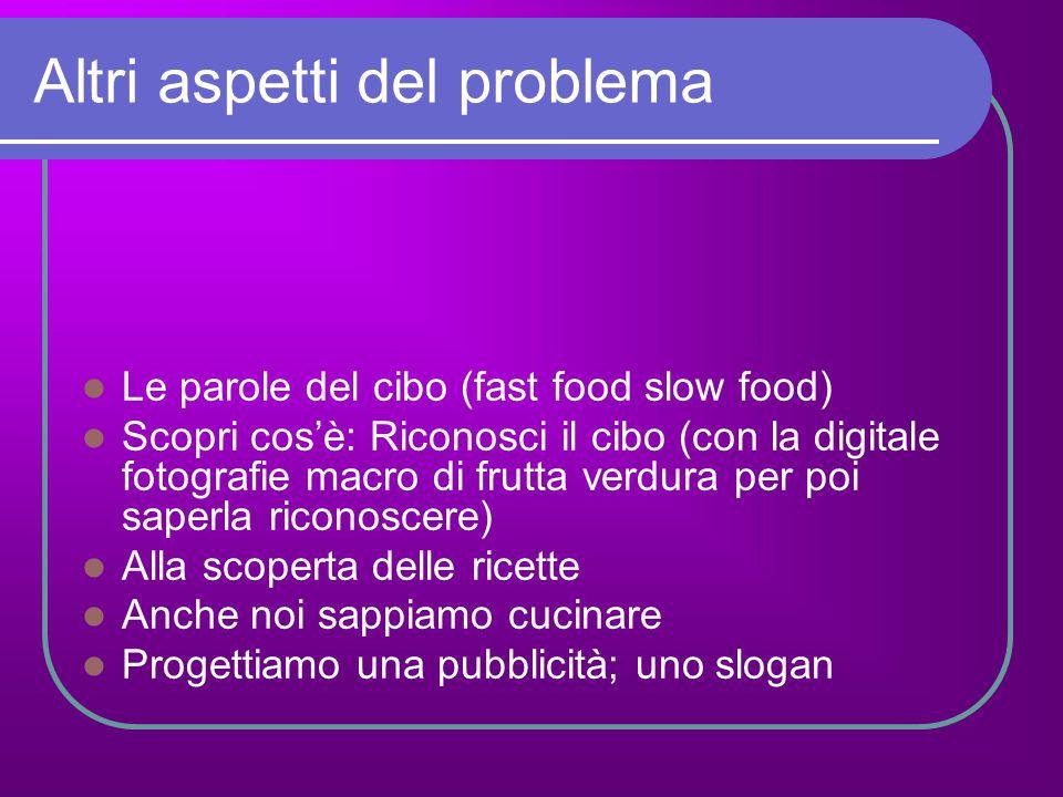 Altri aspetti del problema Le parole del cibo (fast food slow food) Scopri cos'è: Riconosci il cibo (con la digitale fotografie macro di frutta verdur