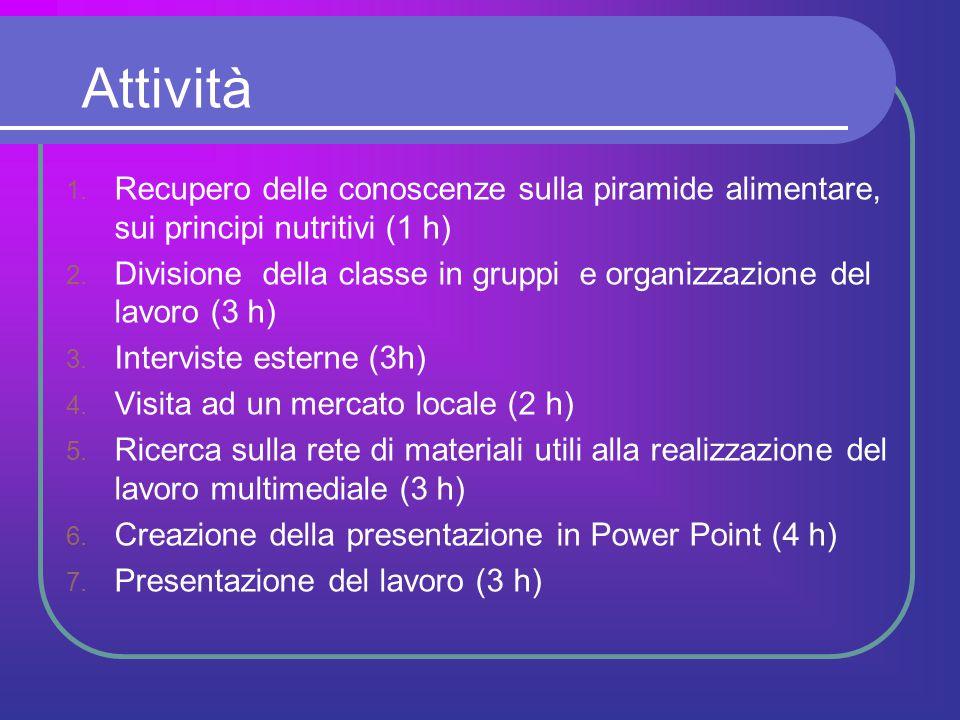 Attività 1. Recupero delle conoscenze sulla piramide alimentare, sui principi nutritivi (1 h) 2. Divisione della classe in gruppi e organizzazione del