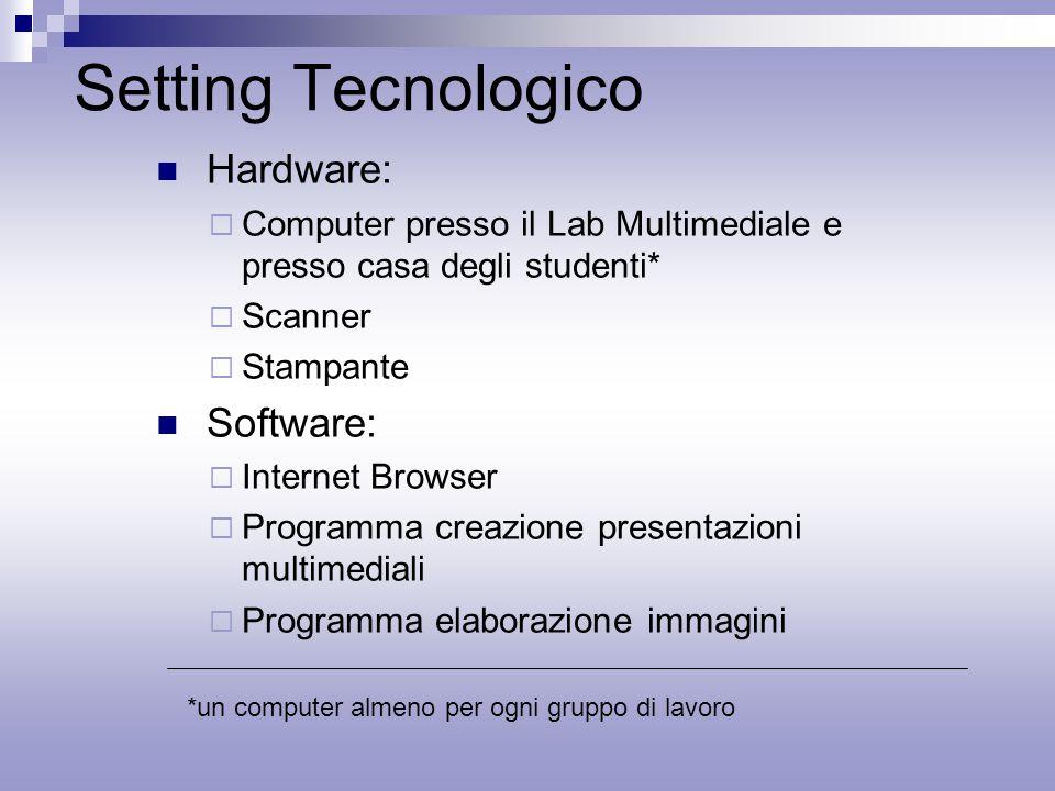 Setting Tecnologico Hardware:  Computer presso il Lab Multimediale e presso casa degli studenti*  Scanner  Stampante Software:  Internet Browser  Programma creazione presentazioni multimediali  Programma elaborazione immagini *un computer almeno per ogni gruppo di lavoro