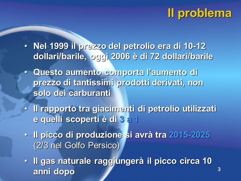 3 Nel 1999 il prezzo del petrolio era di 10-12 dollari/barile, oggi 2006 è di 72 dollari/barileNel 1999 il prezzo del petrolio era di 10-12 dollari/barile, oggi 2006 è di 72 dollari/barile Questo aumento comporta l'aumento di prezzo di tantissimi prodotti derivati, non solo dei carburantiQuesto aumento comporta l'aumento di prezzo di tantissimi prodotti derivati, non solo dei carburanti Il rapporto tra giacimenti di petrolio utilizzati e quelli scoperti è di 3 a 1Il rapporto tra giacimenti di petrolio utilizzati e quelli scoperti è di 3 a 1 Il picco di produzione si avrà tra 2015-2025 (2/3 nel Golfo Persico)Il picco di produzione si avrà tra 2015-2025 (2/3 nel Golfo Persico) Il gas naturale raggiungerà il picco circa 10 anni dopoIl gas naturale raggiungerà il picco circa 10 anni dopo Nel 1999 il prezzo del petrolio era di 10-12 dollari/barile, oggi 2006 è di 72 dollari/barileNel 1999 il prezzo del petrolio era di 10-12 dollari/barile, oggi 2006 è di 72 dollari/barile Questo aumento comporta l'aumento di prezzo di tantissimi prodotti derivati, non solo dei carburantiQuesto aumento comporta l'aumento di prezzo di tantissimi prodotti derivati, non solo dei carburanti Il rapporto tra giacimenti di petrolio utilizzati e quelli scoperti è di 3 a 1Il rapporto tra giacimenti di petrolio utilizzati e quelli scoperti è di 3 a 1 Il picco di produzione si avrà tra 2015-2025 (2/3 nel Golfo Persico)Il picco di produzione si avrà tra 2015-2025 (2/3 nel Golfo Persico) Il gas naturale raggiungerà il picco circa 10 anni dopoIl gas naturale raggiungerà il picco circa 10 anni dopo Il problema