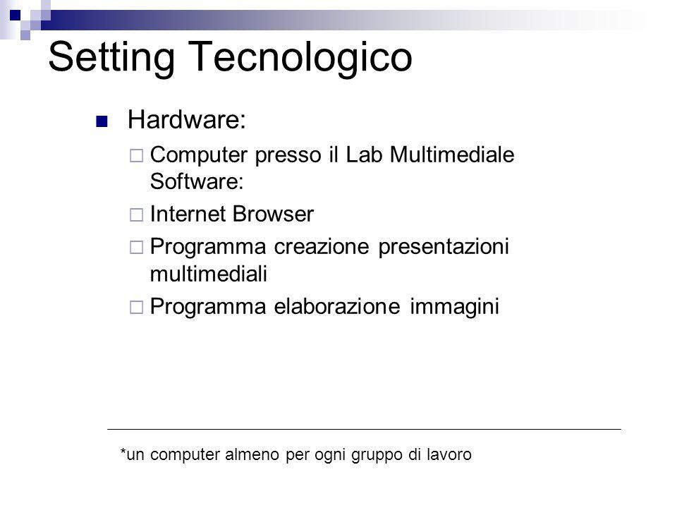 Setting Tecnologico Hardware:  Computer presso il Lab Multimediale Software:  Internet Browser  Programma creazione presentazioni multimediali  Pr