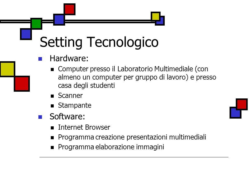Setting Tecnologico Hardware: Computer presso il Laboratorio Multimediale (con almeno un computer per gruppo di lavoro) e presso casa degli studenti S
